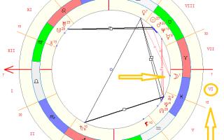 Как определить в каком доме натальной карты Луна?