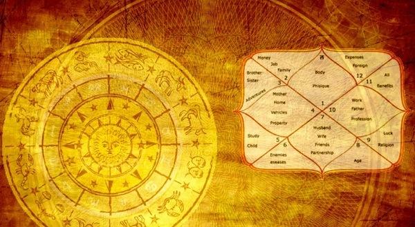 дома гороскопа в натальной карте