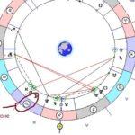 схема луна в скорпионе в натальной карте