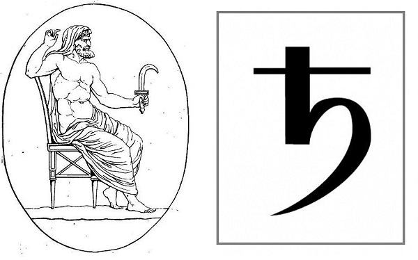 Изображение древнего бога Кроноса и астрознак Сатурна